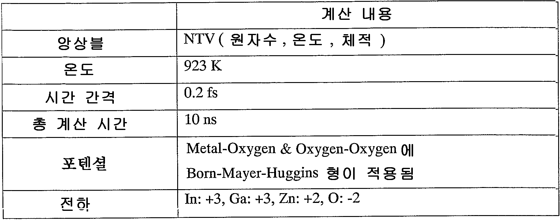 Figure 112012029156000-pct00002