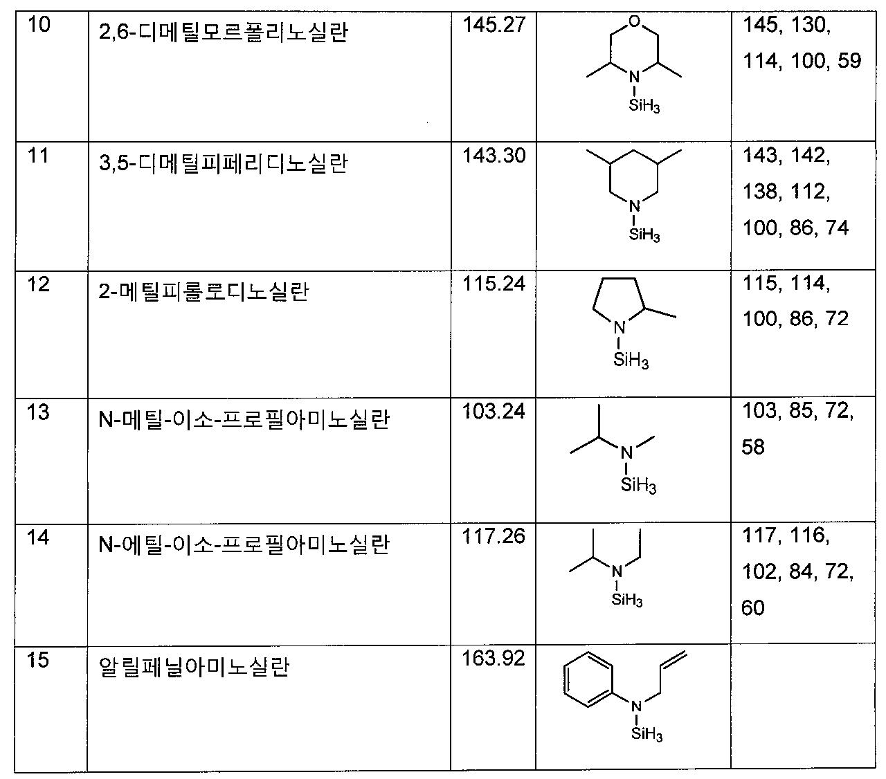 Figure 112012041825423-pat00024
