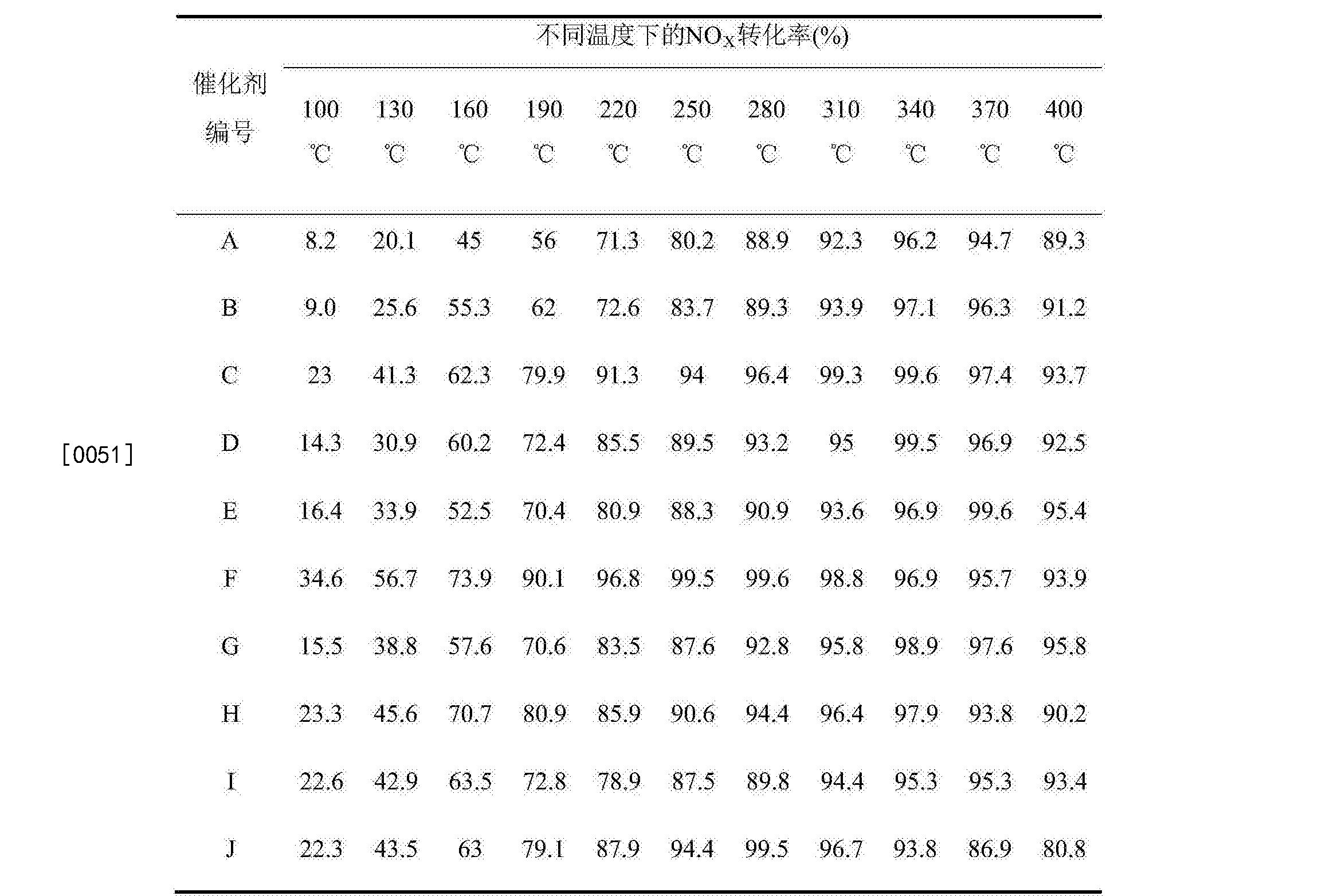 Figure CN106111123AD00071