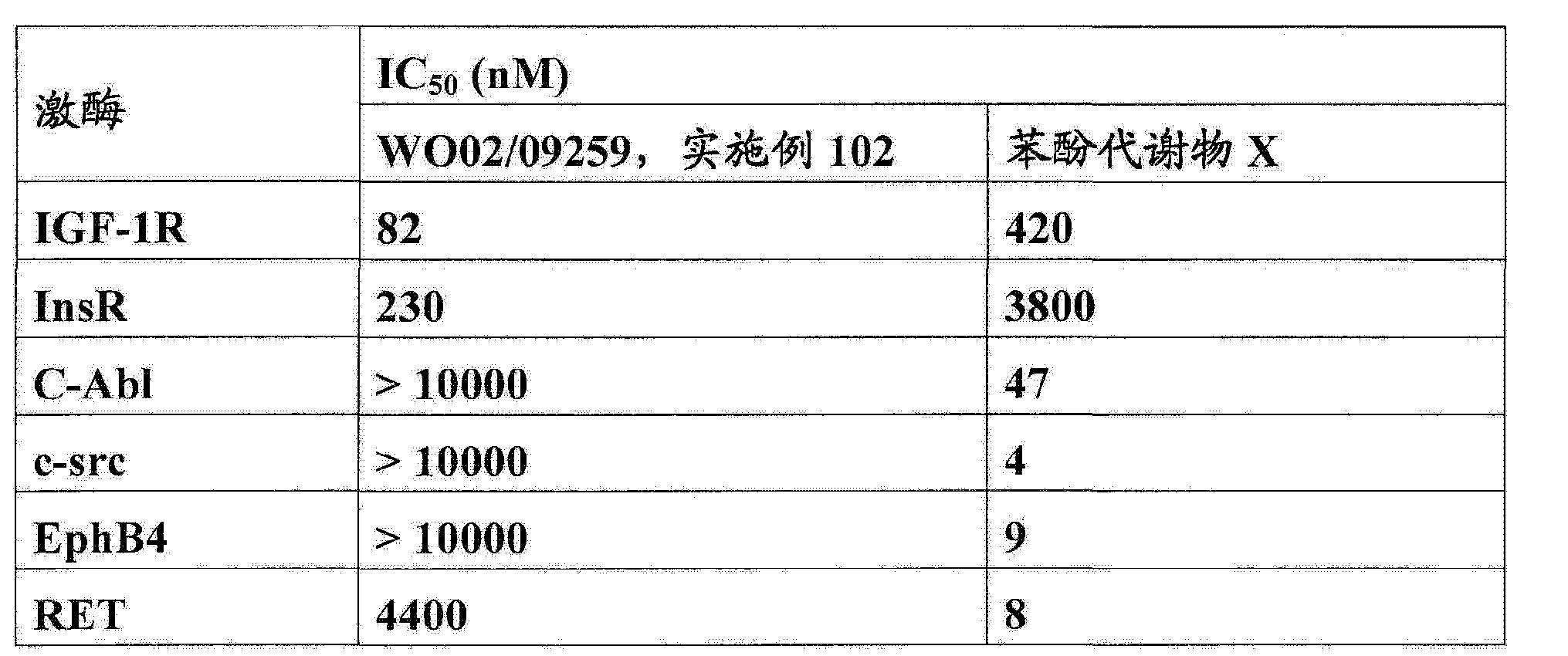 Figure CN103492390AD00272