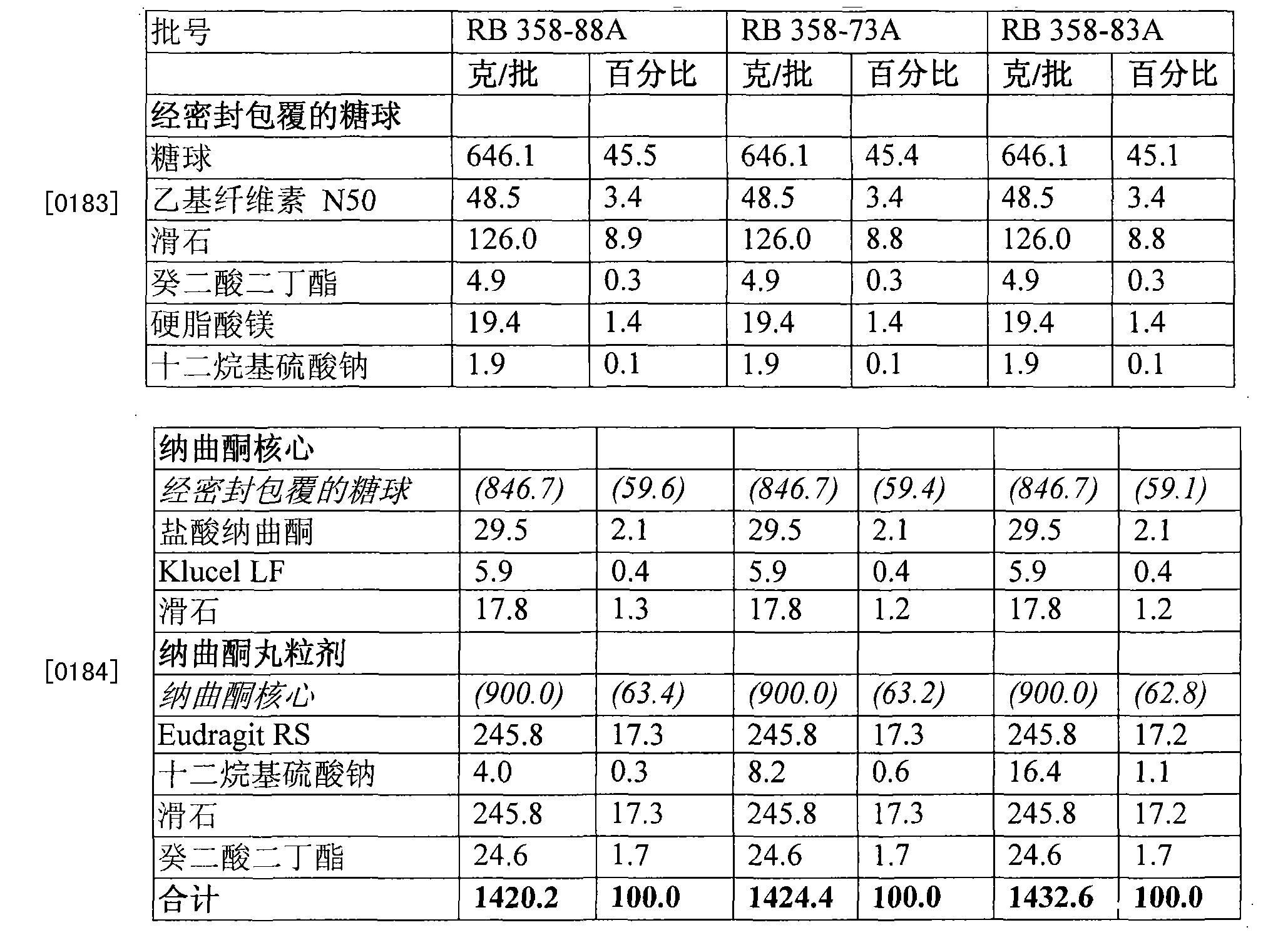 Figure CN101677963BD00301