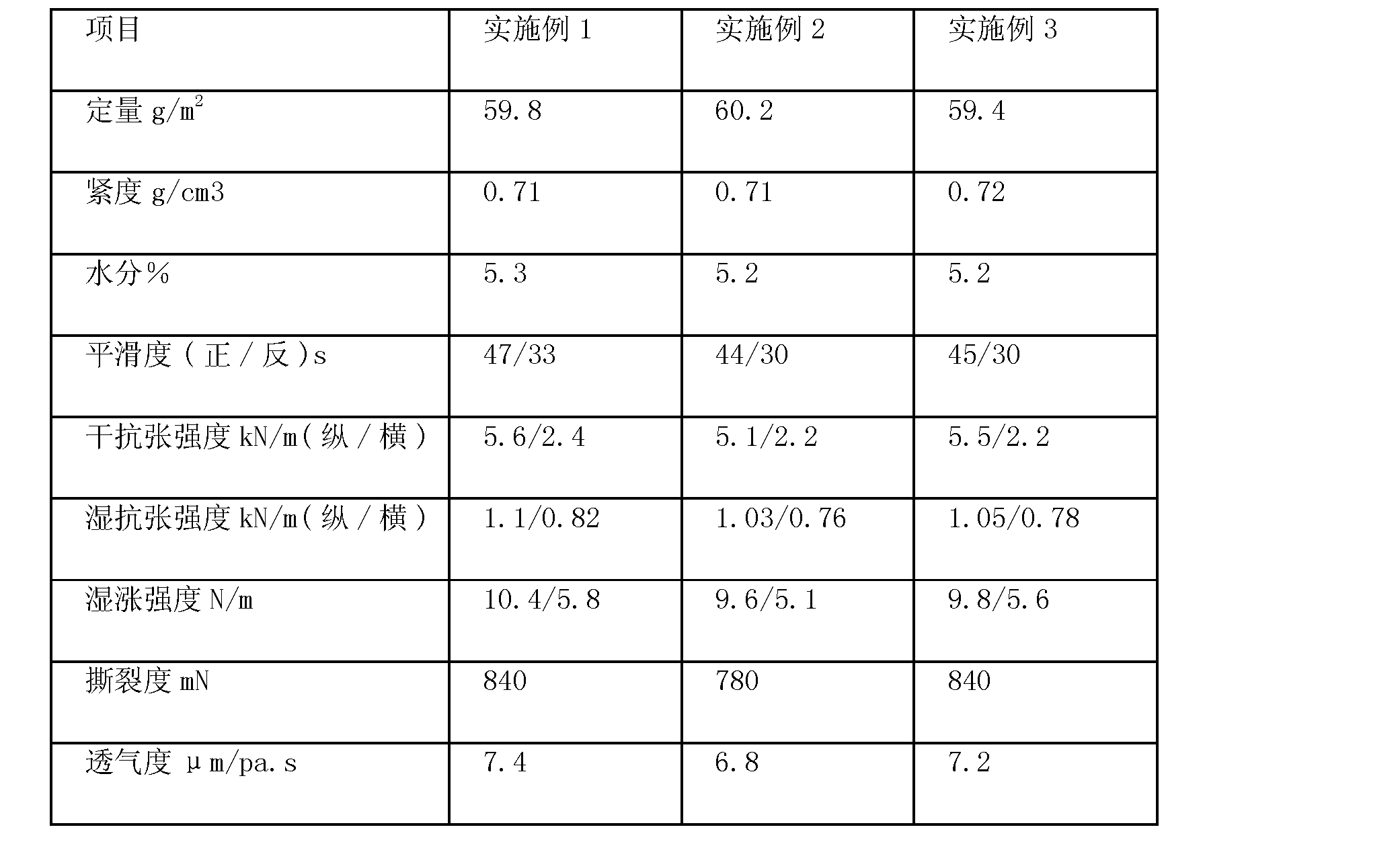 Figure CN102154944BD00071