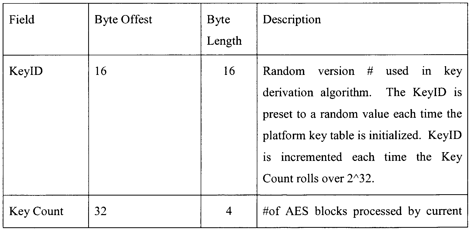 wo2011078855a9 method and apparatus to provide secure application rh google com