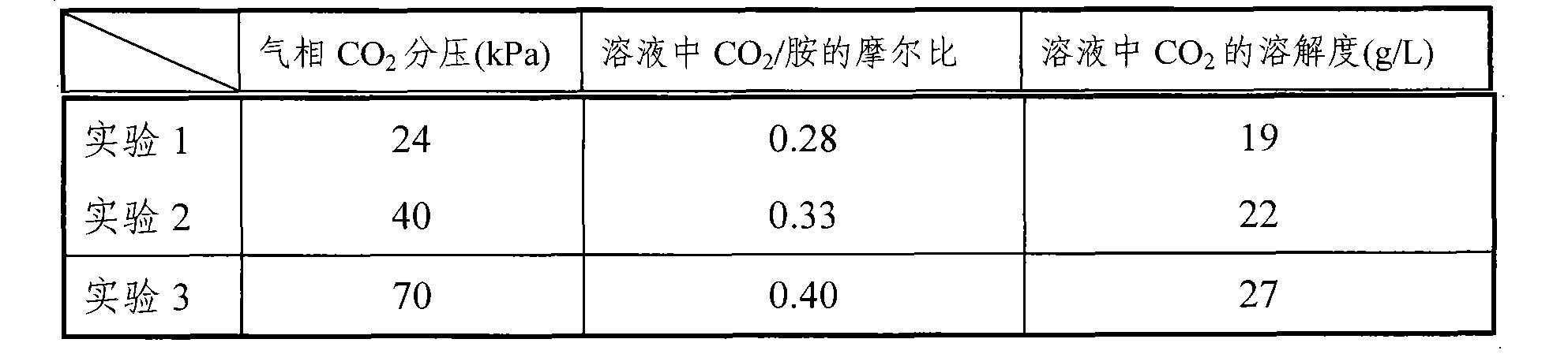 Figure CN101804286BD00062