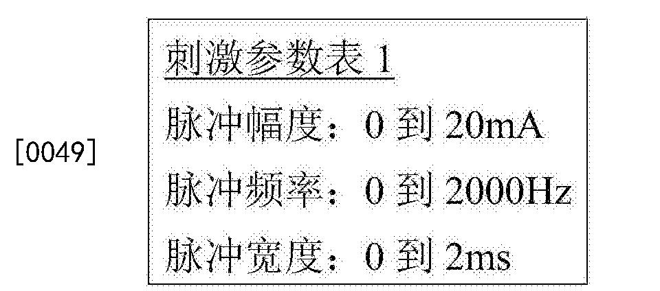 Figure CN107789730AD00081