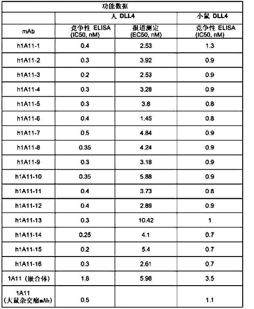 Figure CN102906113BD01041