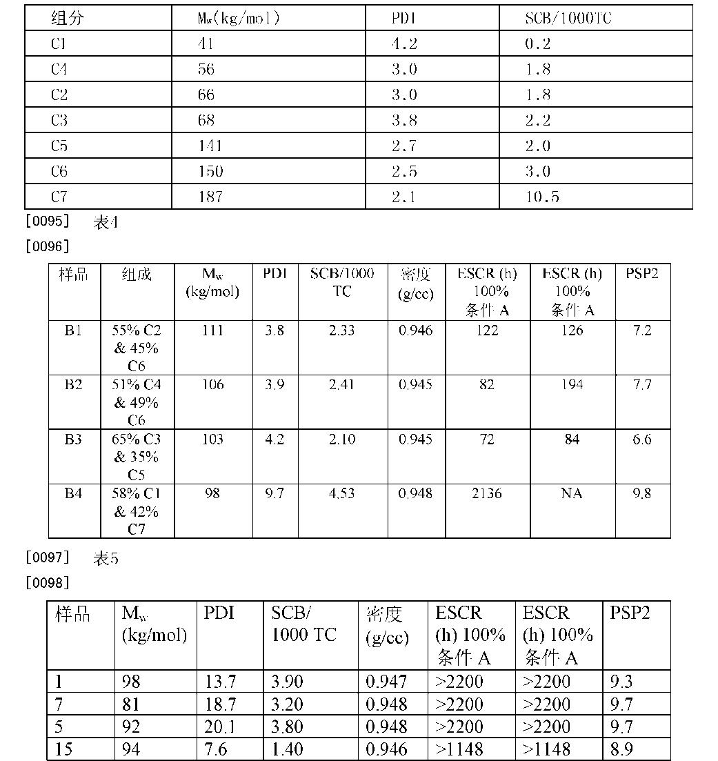 Figure CN102643465BD00131