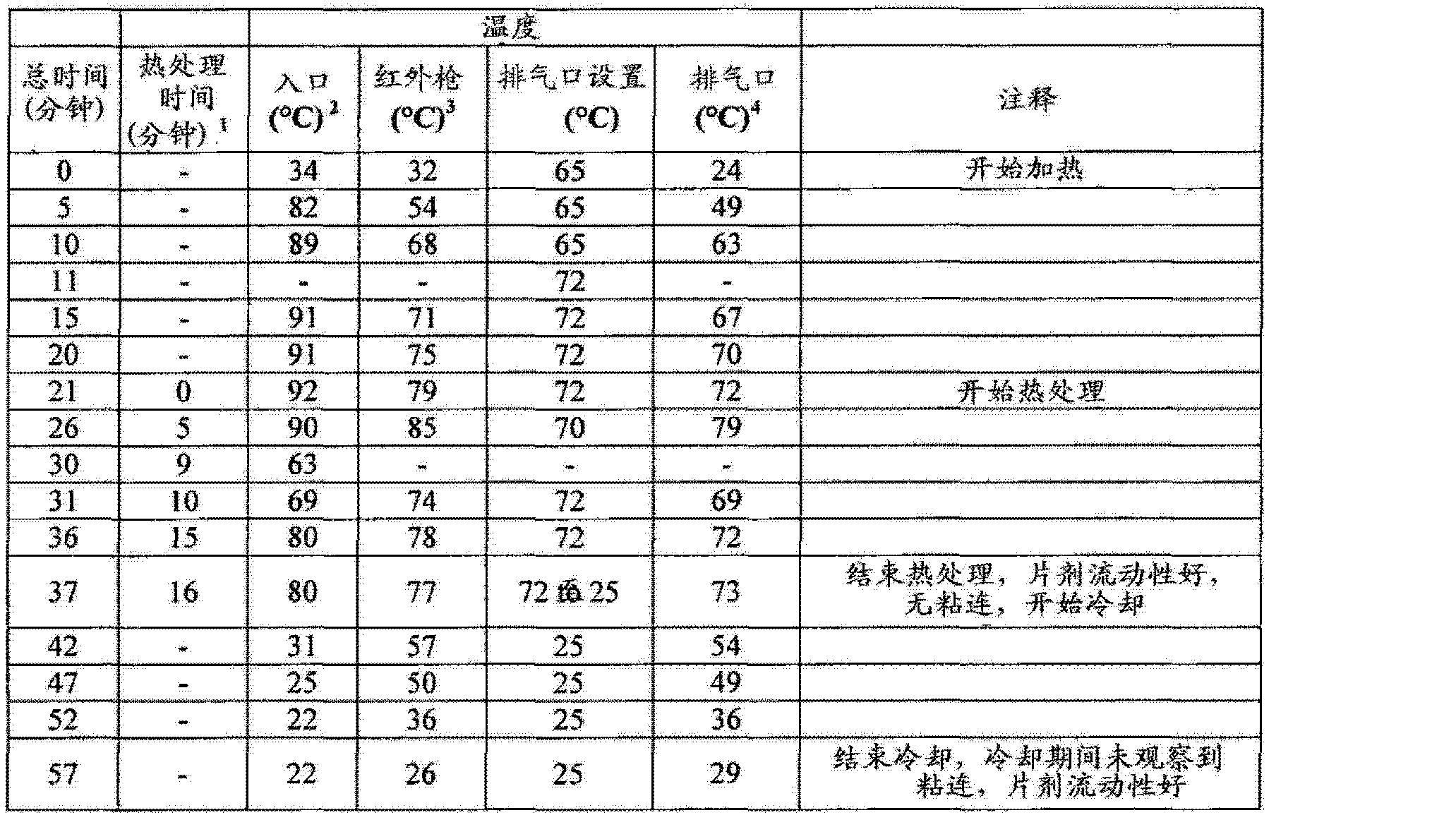 Figure CN102657630AD01091