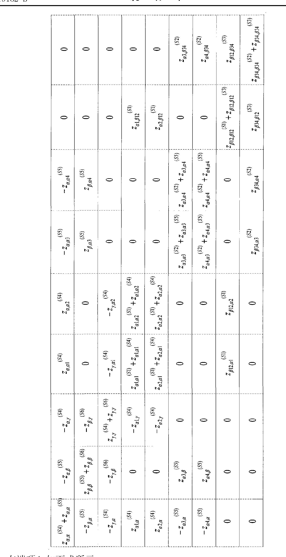 Figure CN101719182BD00121