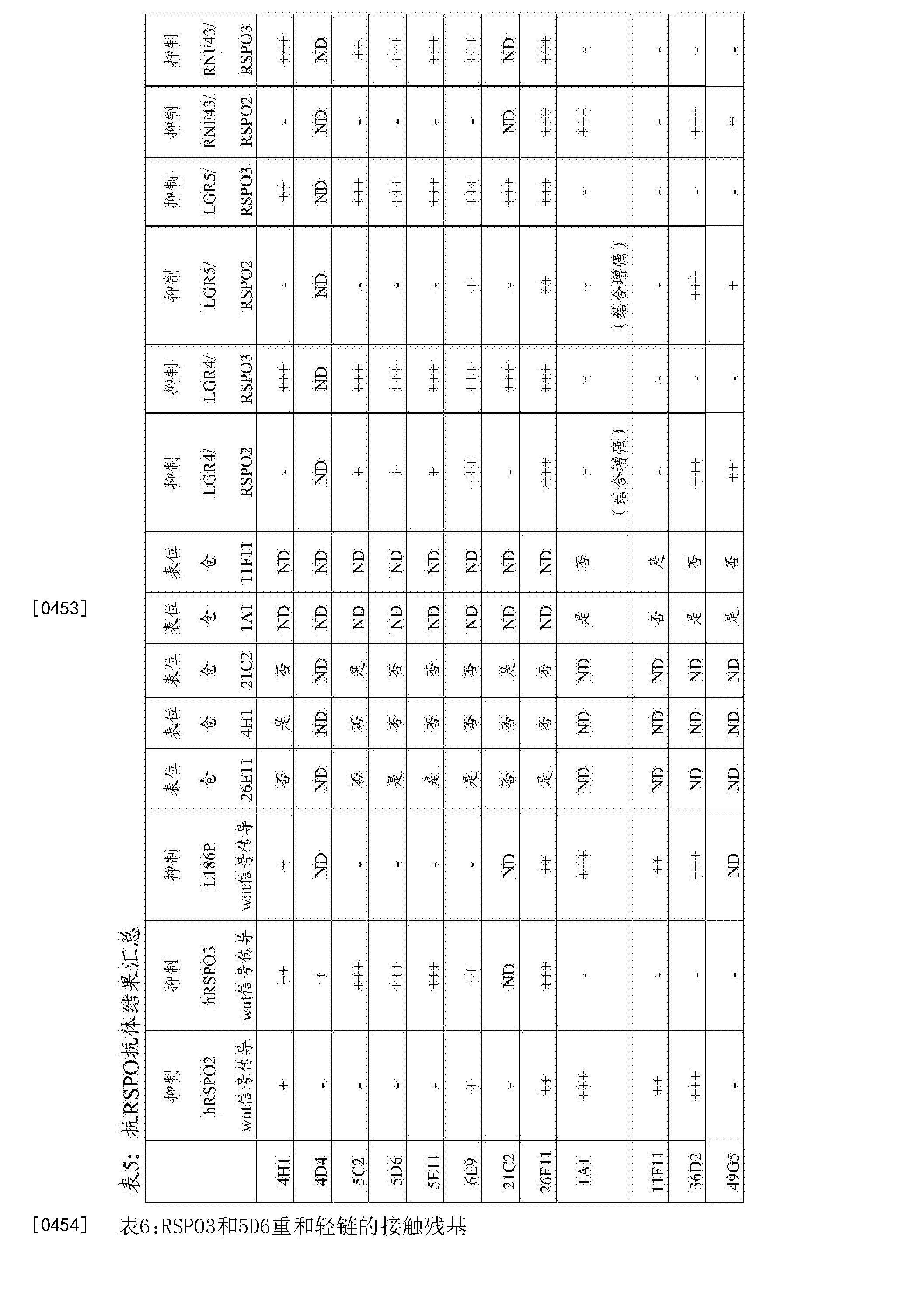 Figure CN105744954AD00811