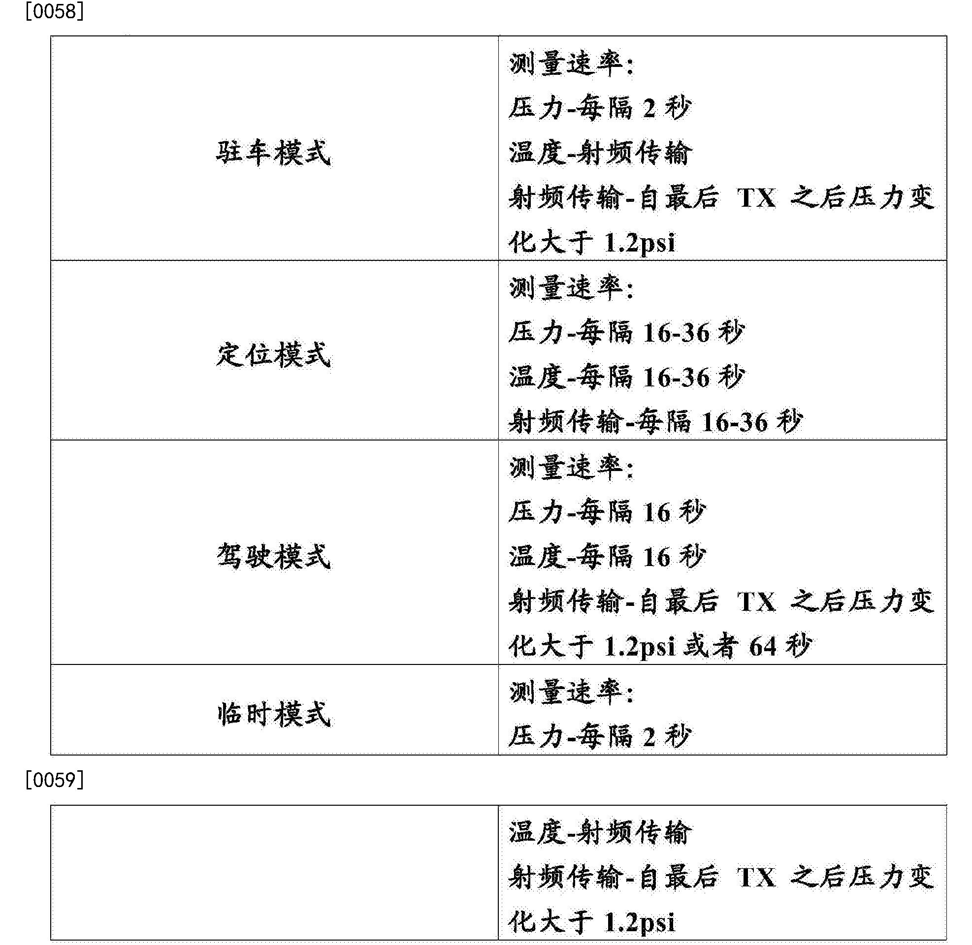 Figure CN107000512AD00111