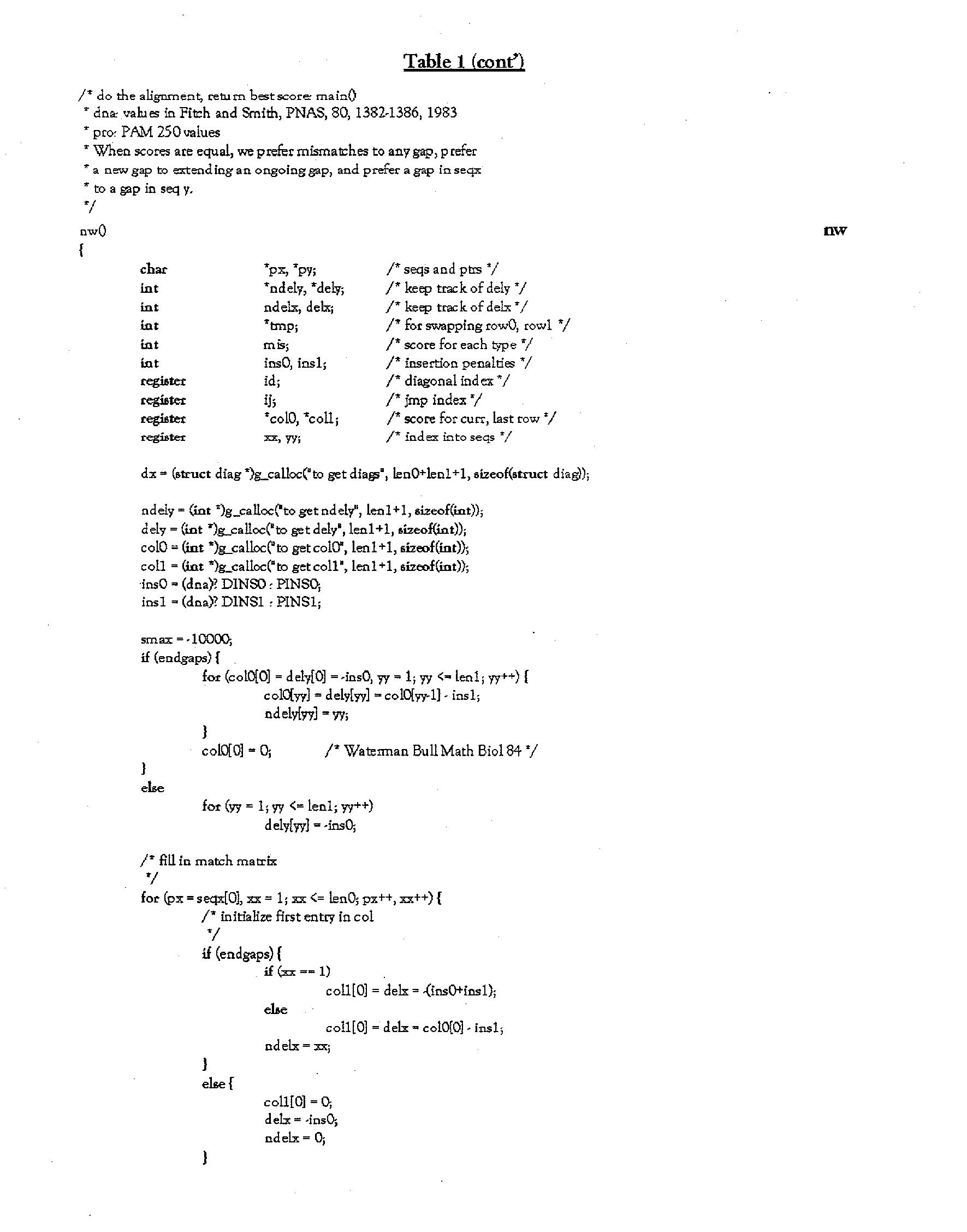 Figure US20030138882A1-20030724-P00004