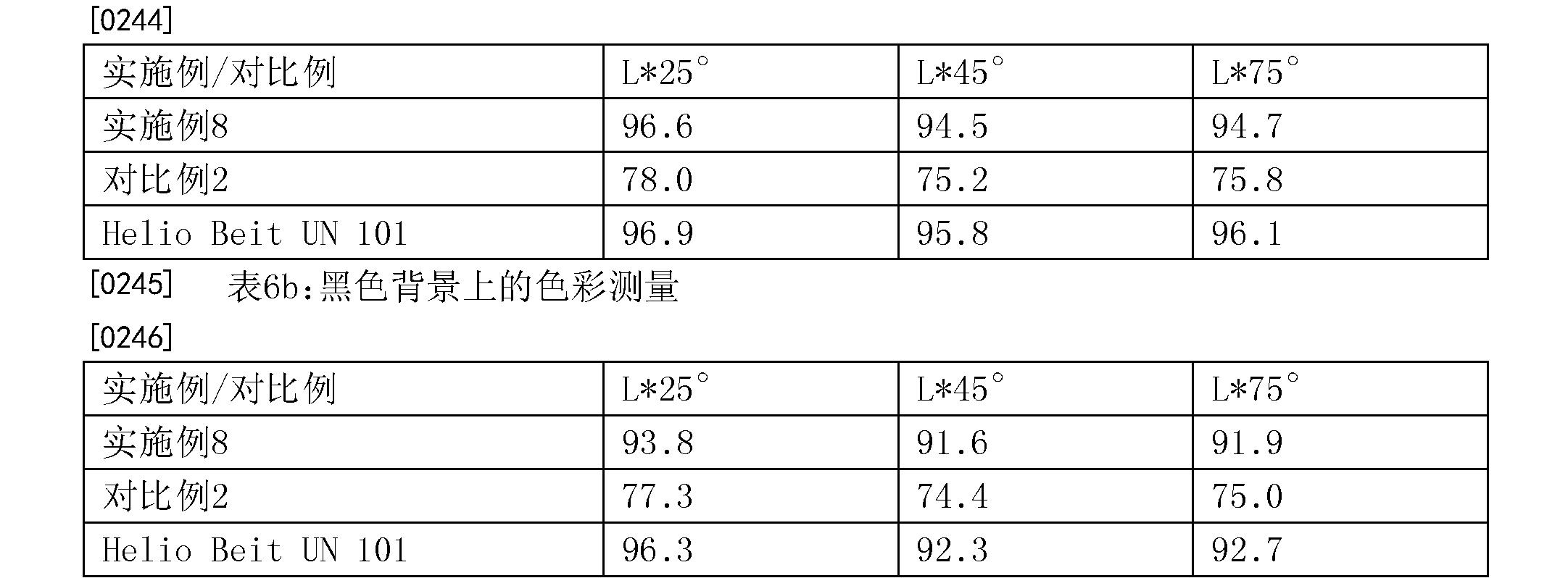 Figure CN104271676BD00241
