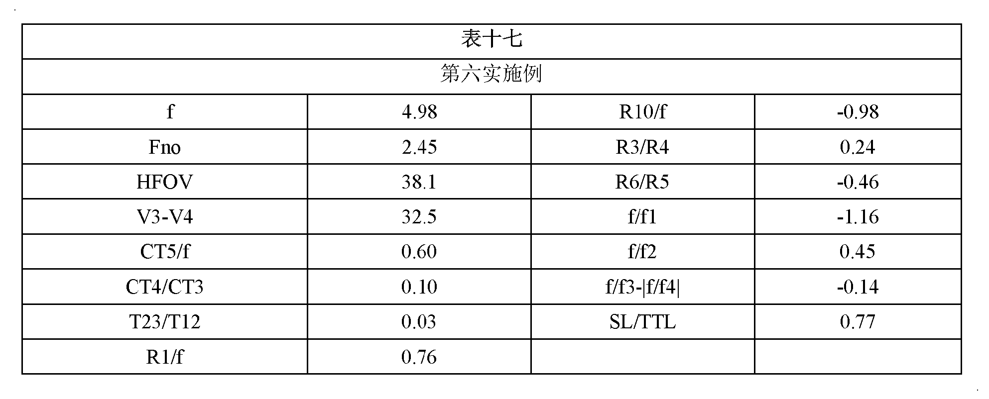 Figure CN102809803BD00212