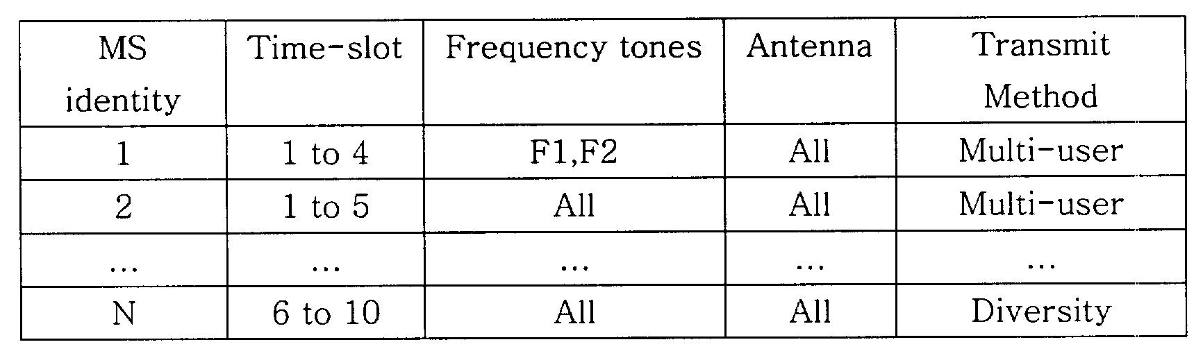Figure 112004015975566-pat00015