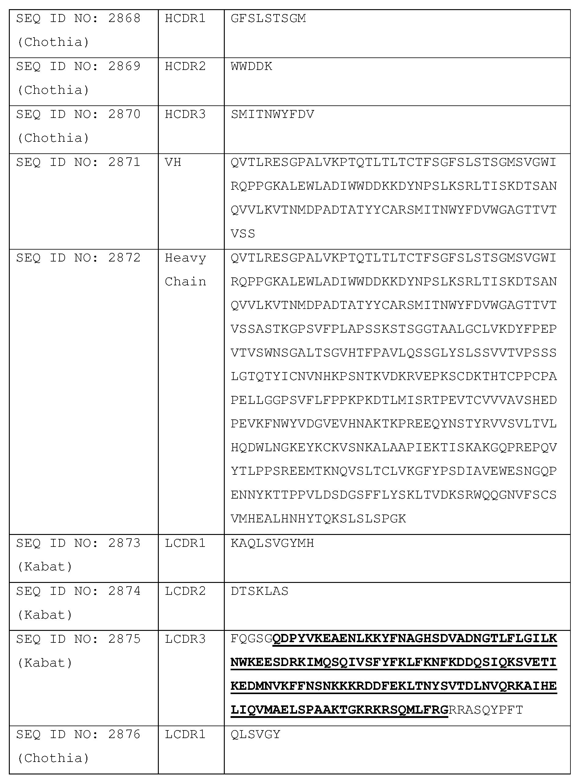 Figure imgf000434_0001