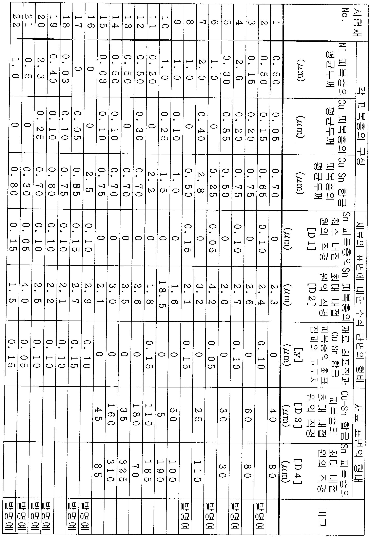 Figure 112008059975658-pat00003