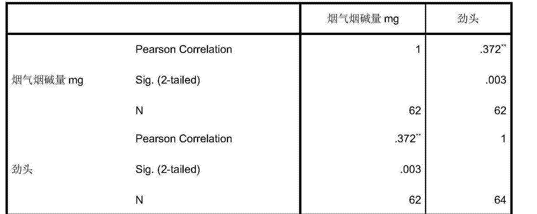 Figure CN106617274AD00111