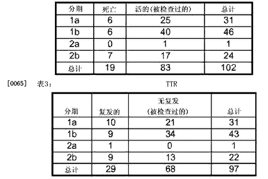 Figure CN105586433AD00171