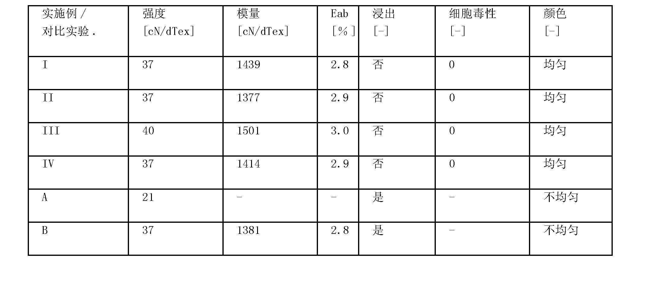 Figure CN101680122BD00071