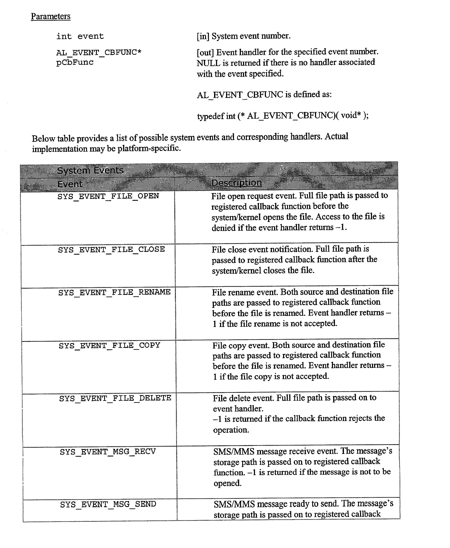 Figure US20030079145A1-20030424-P00043