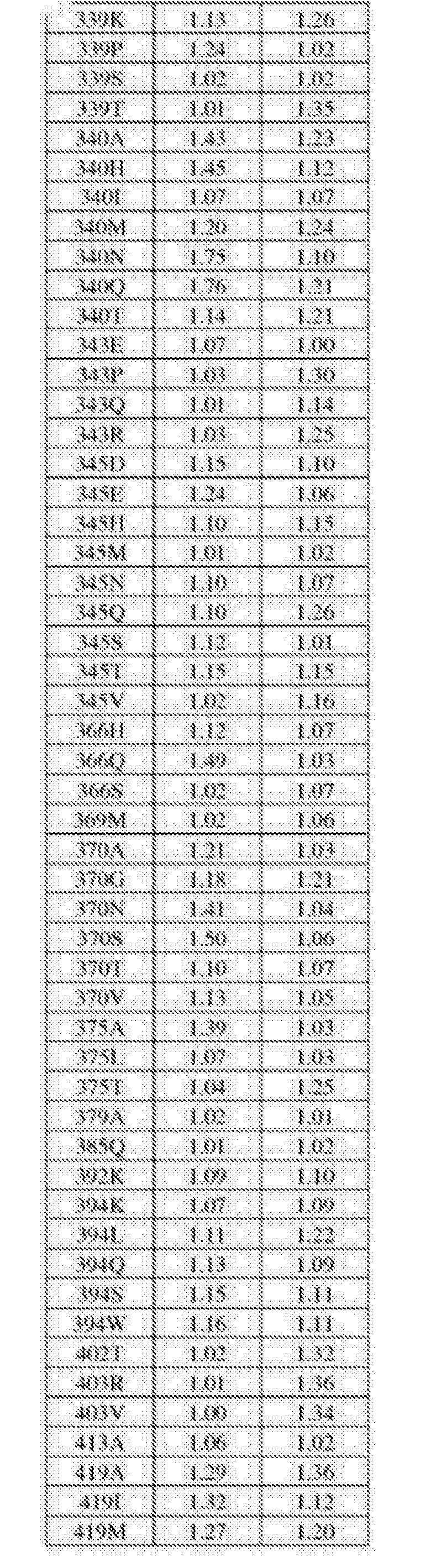 Figure CN105483099AD01211