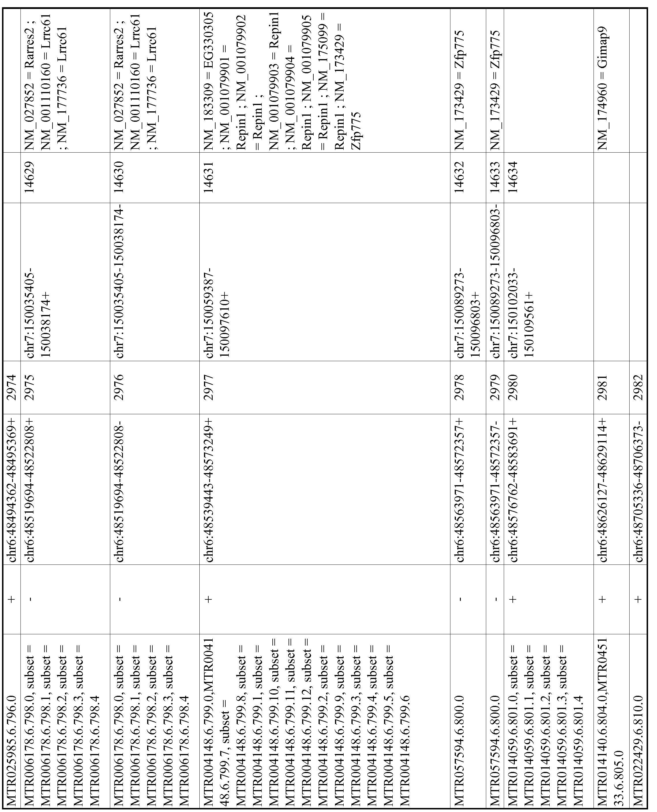 Figure imgf000601_0001