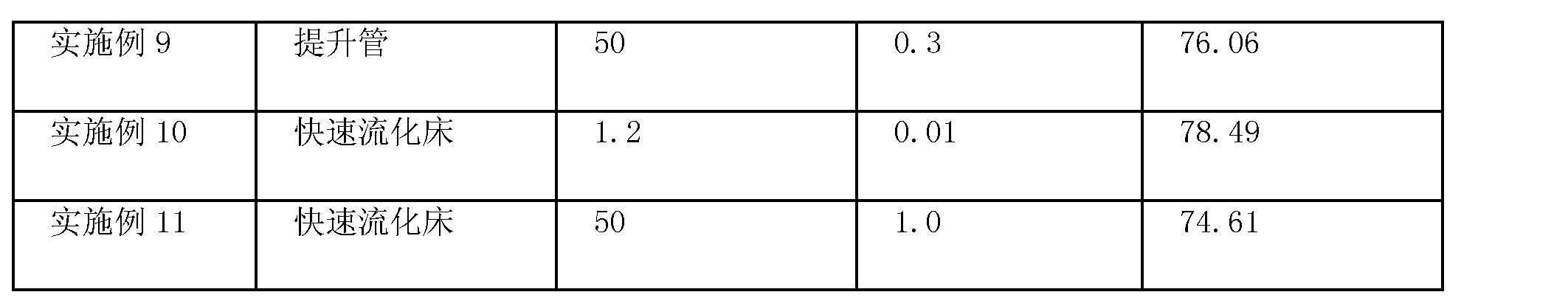 Figure CN101260014BD00071