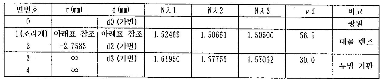 Figure 112010062019979-pat00003