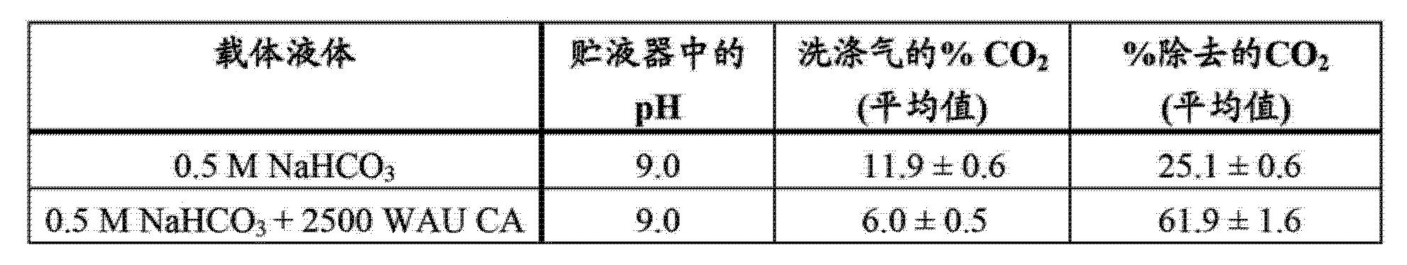 Figure CN103180438AD00371
