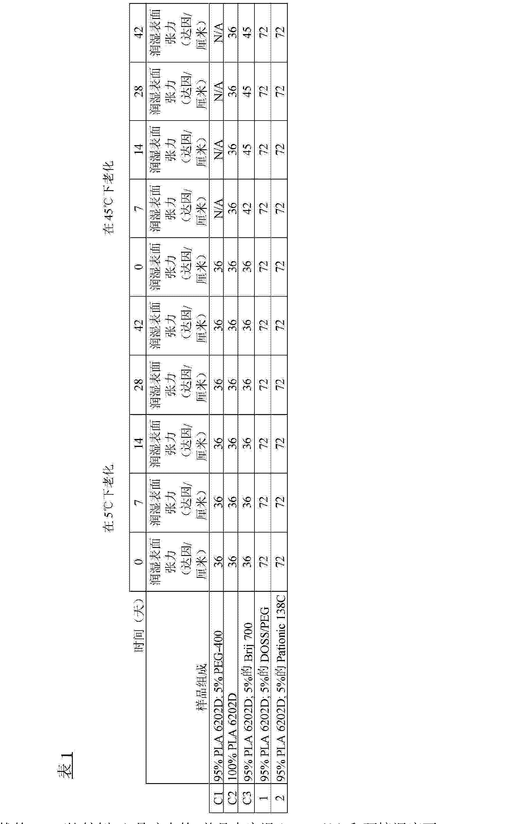 Figure CN102753745AD00581