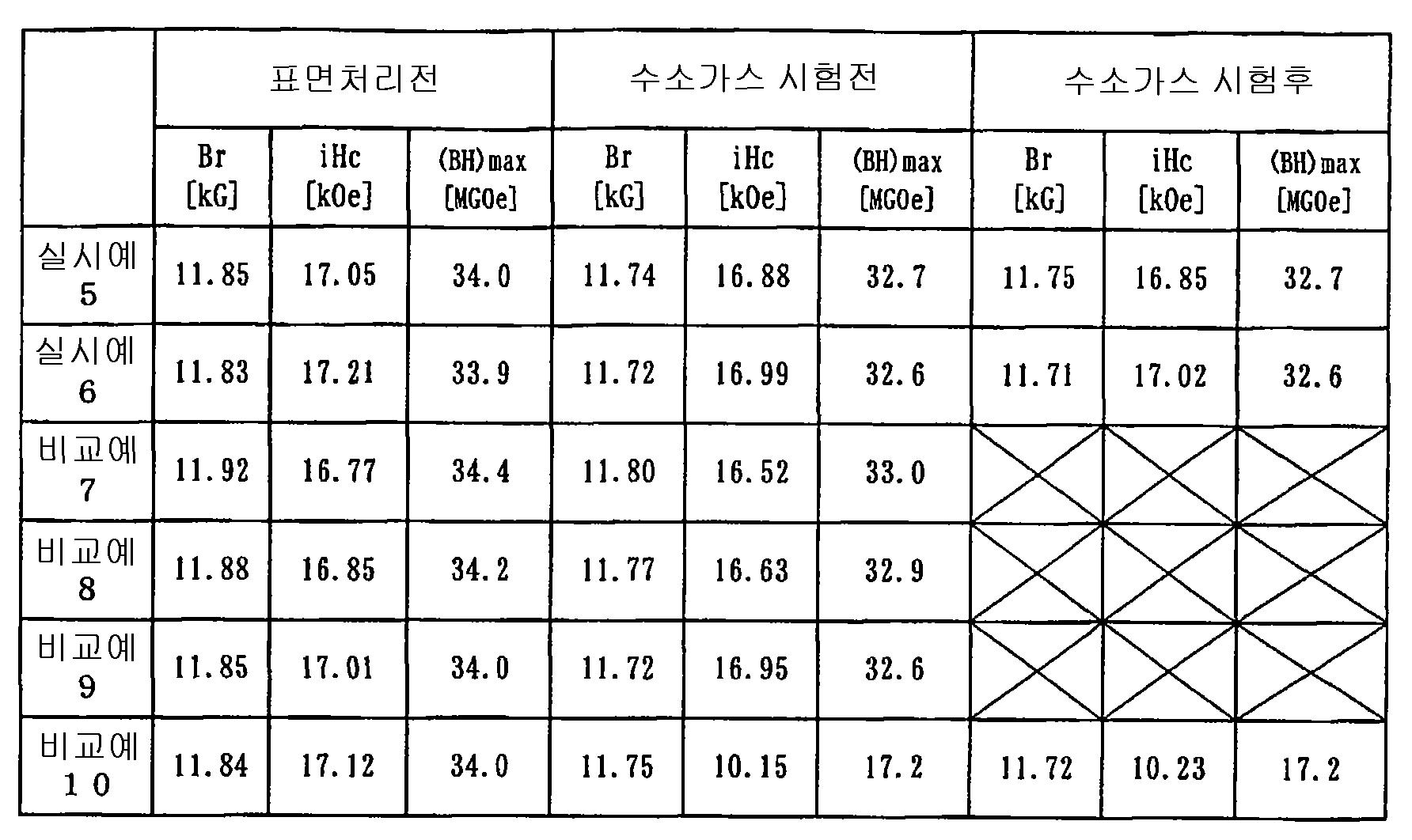 Figure 112004027437911-pct00006