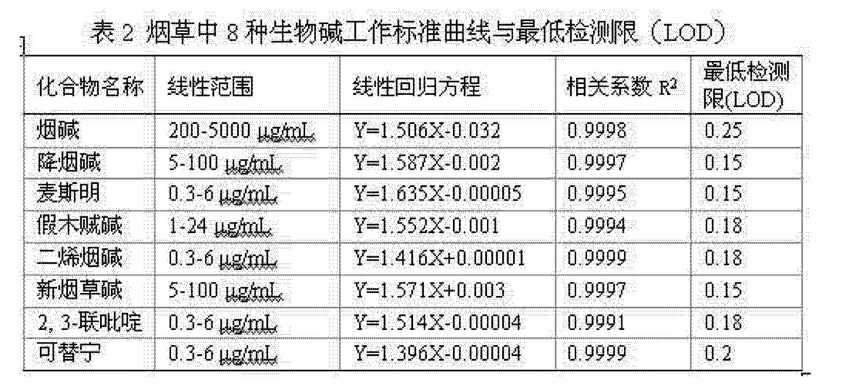 Figure CN102565231BD00061