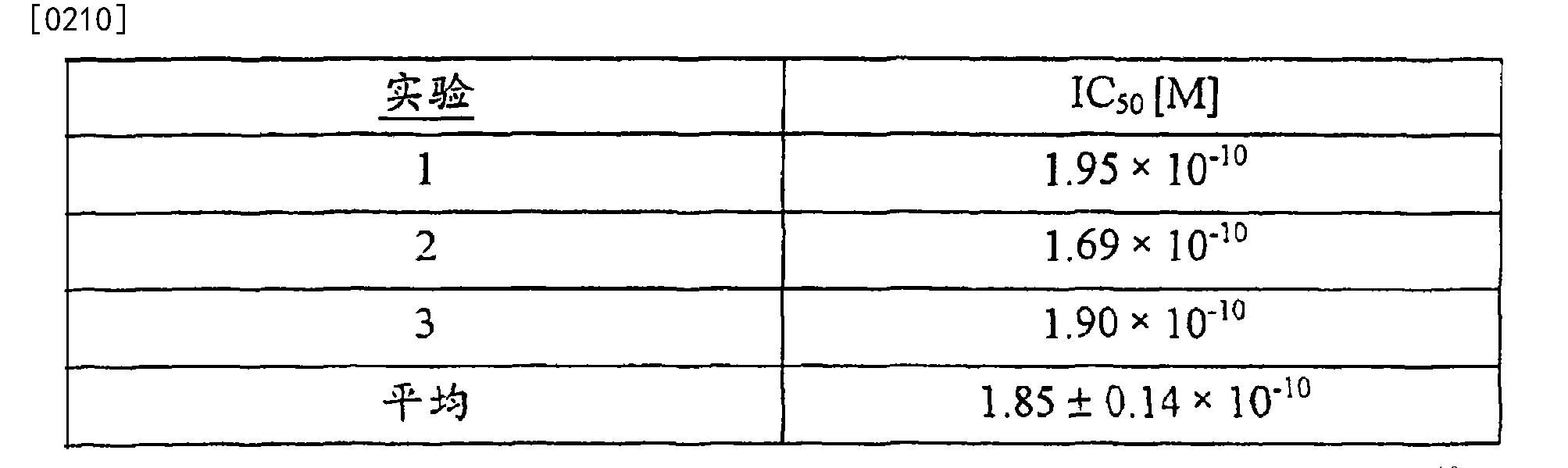 Figure CN103275221BD00361