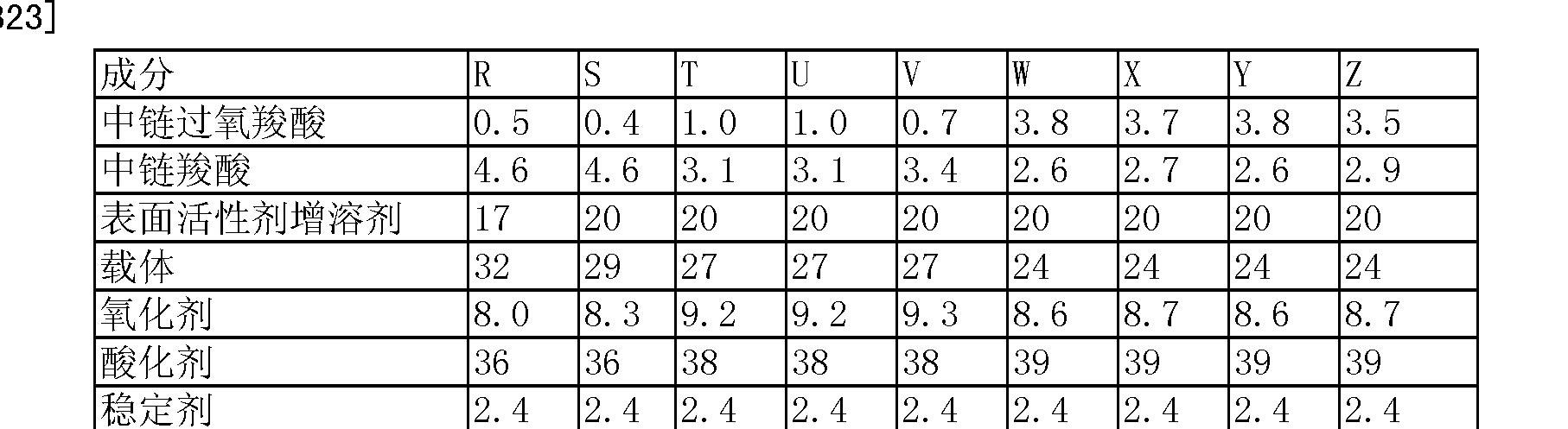 Figure CN1909808BD00442
