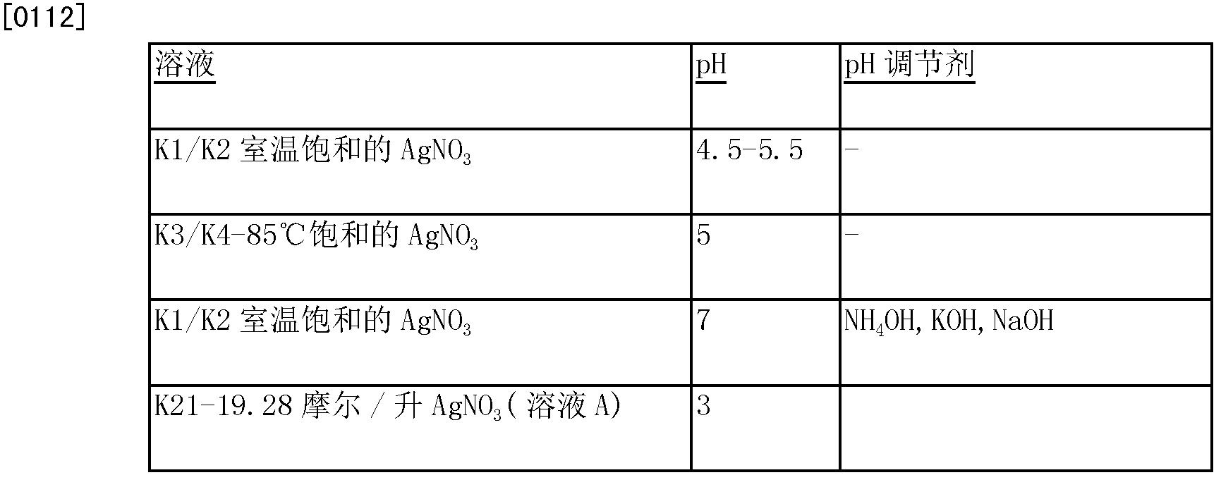Figure CN105408273AD00202