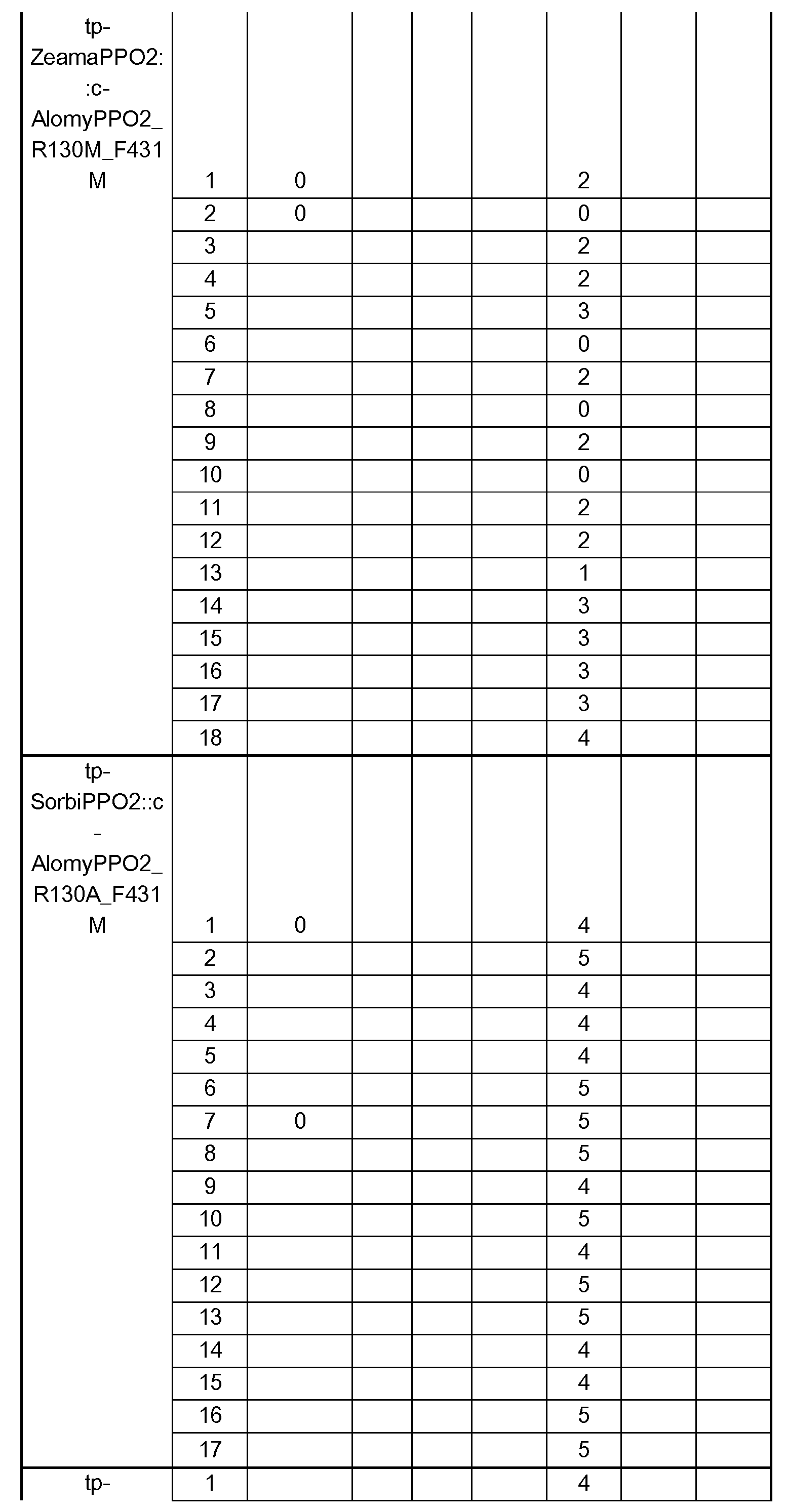 CONVERT 3.68 AMV TÉLÉCHARGER TOOL