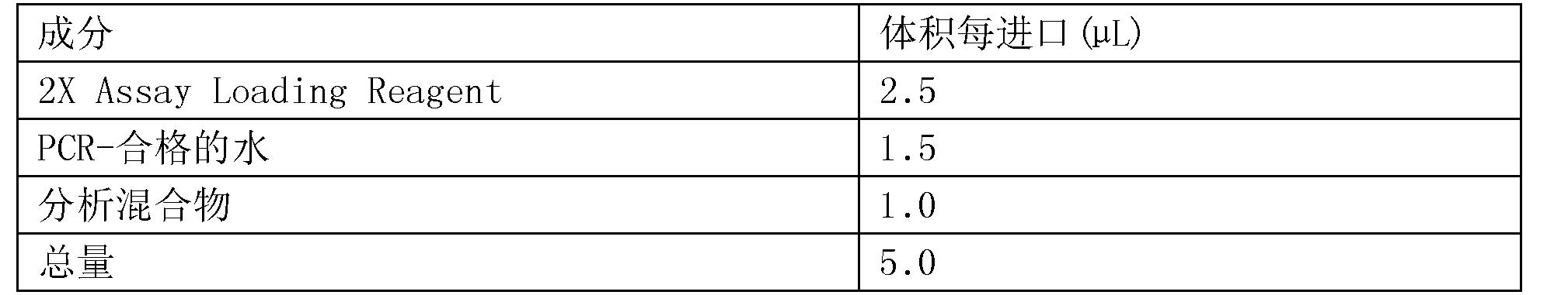 Figure CN108342453AD00403