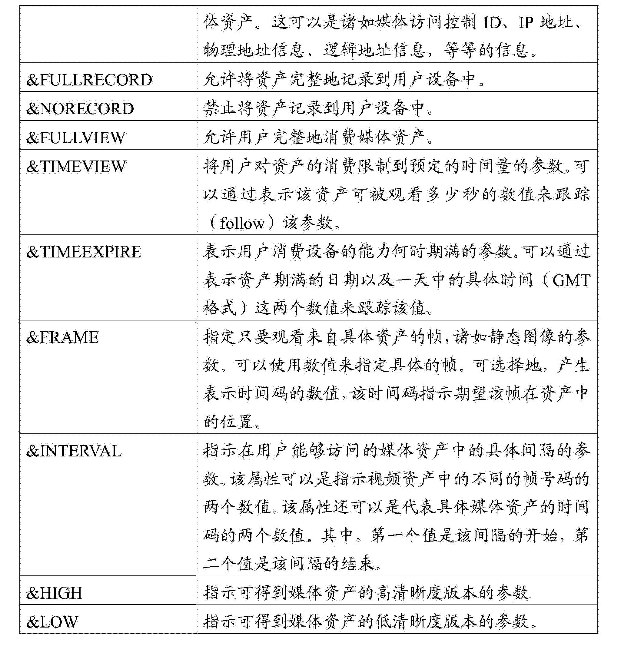 Figure CN103874993AD00081