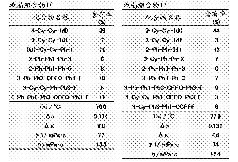 Figure CN105745572AD00401