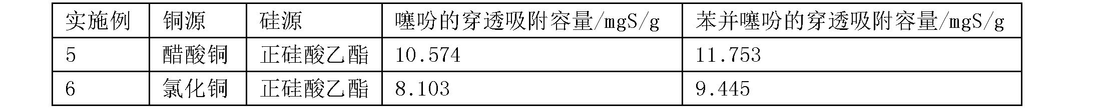 Figure CN106111054AD00052