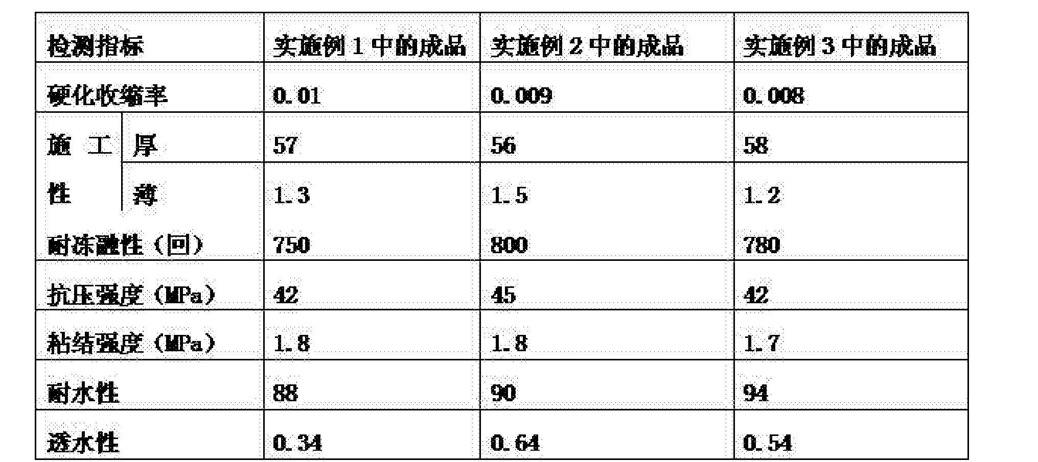 Figure CN105505042AD00051