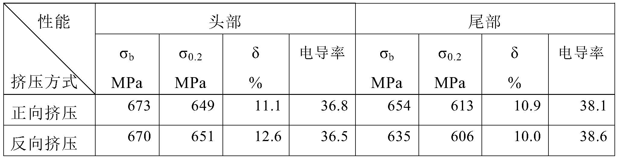Figure PCTCN2014086114-appb-000002