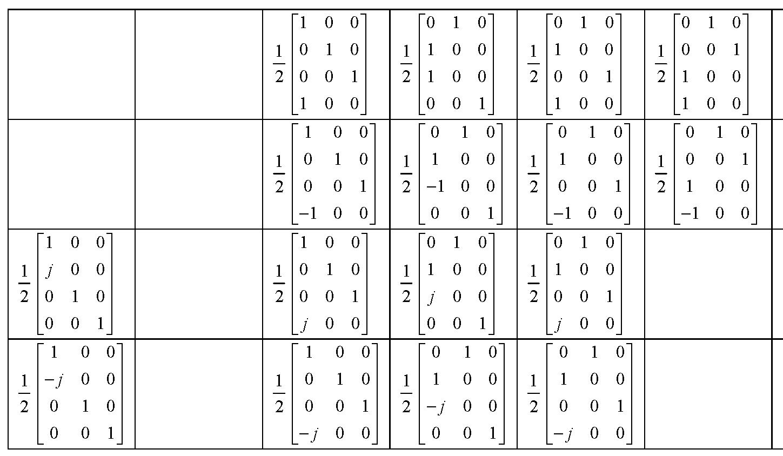 Figure 112010009825391-pat01043