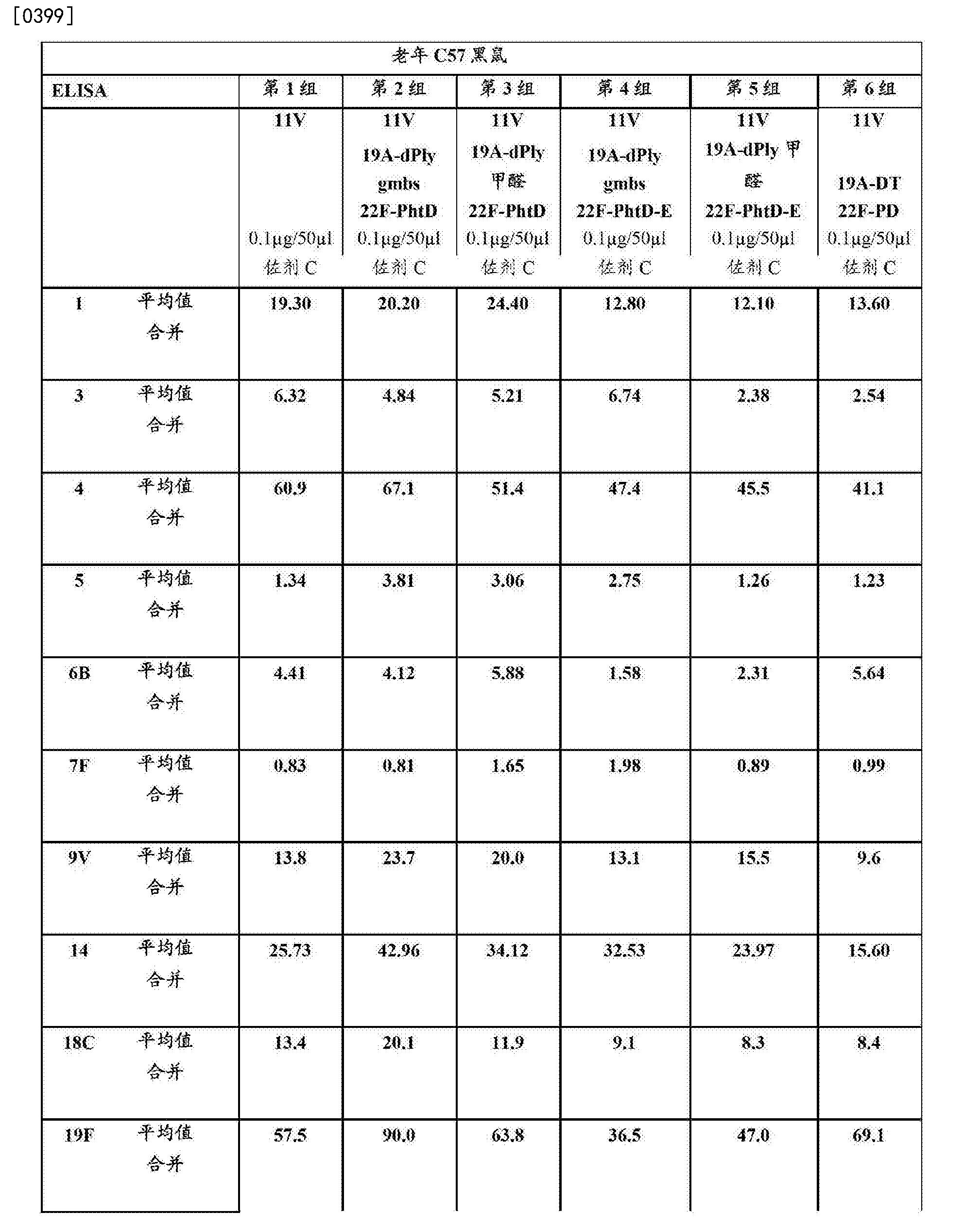 Figure CN103585623BD00431