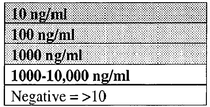 Figure imgb0488