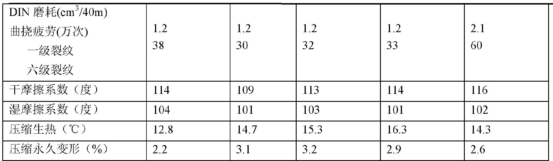 Figure CN102863656BD00103