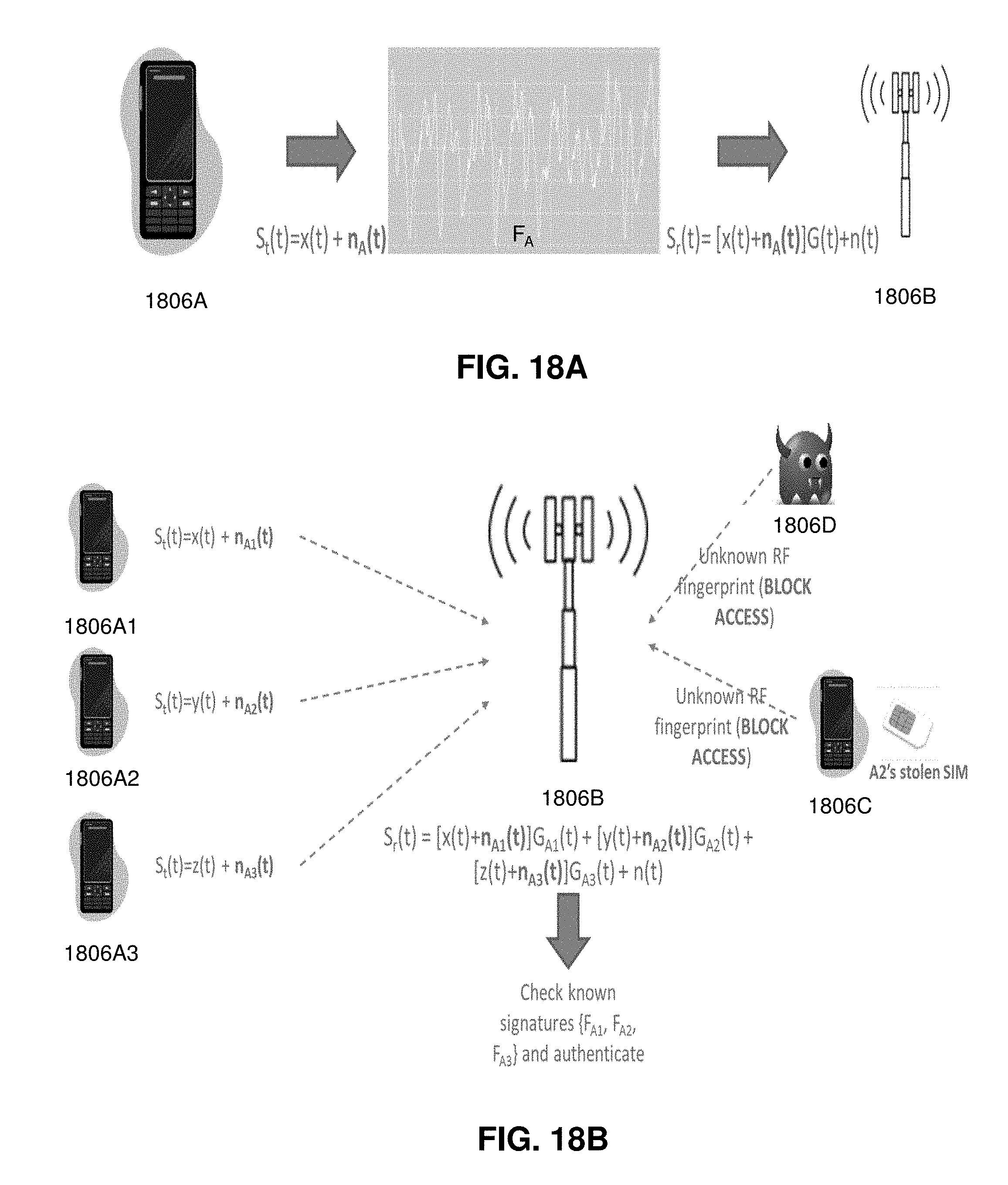 US9913139B2 - Signal fingerprinting for authentication of communicating  devices - Google Patents