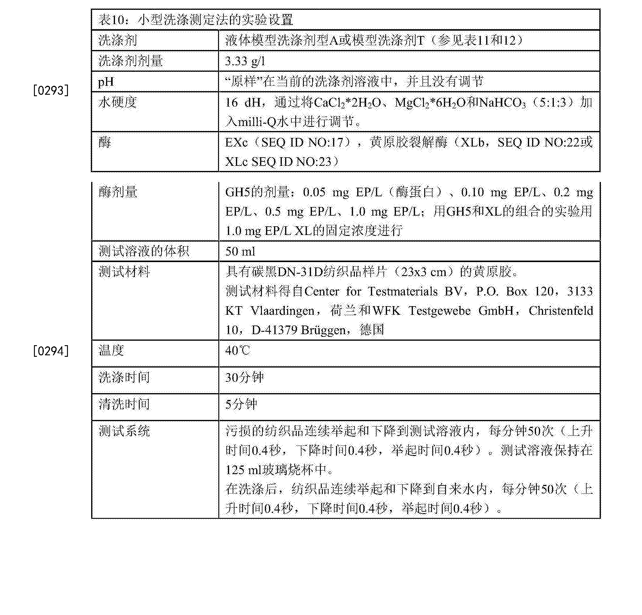 Figure CN108026487AD00351