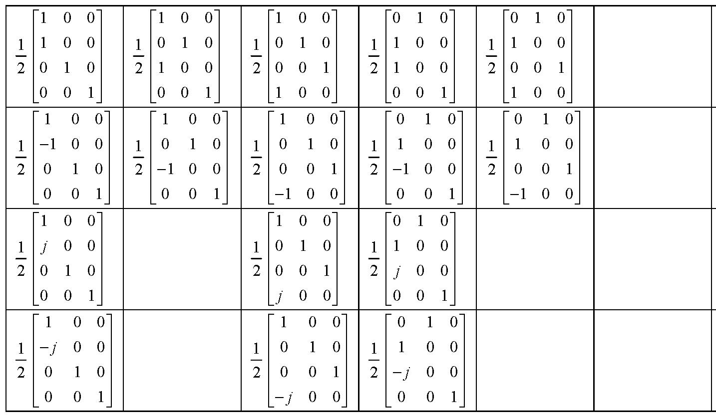 Figure 112010009825391-pat00877